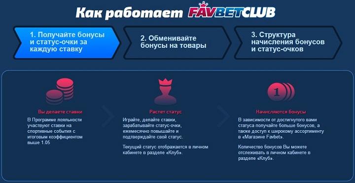 favbet club